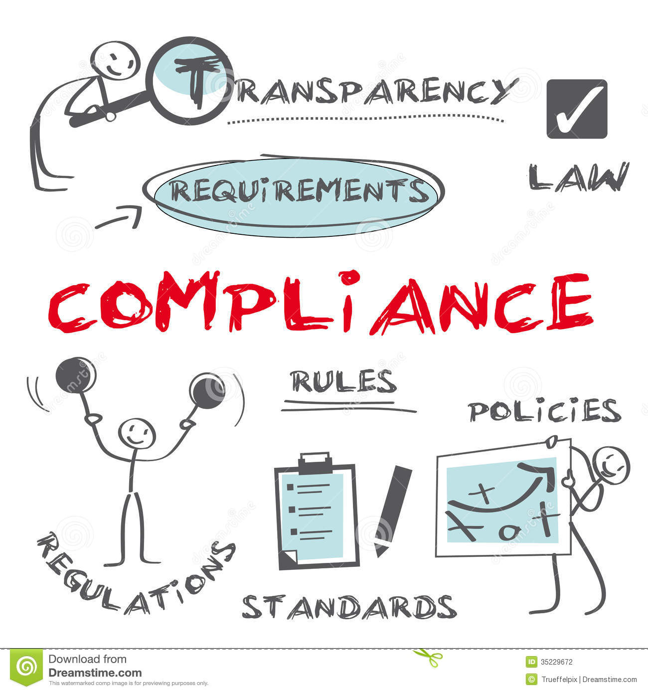 regulatory-compliance-infografic-means-conforming-to-rule-such-as-specif...